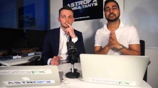 forex astrofx technical tuesday volume 29 trading hours
