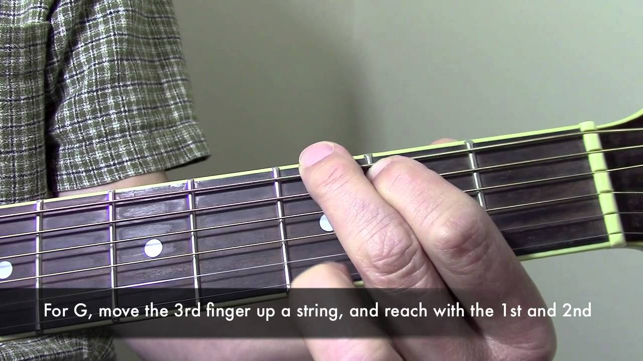 Guitar Chords For Free Fallin And Other Songs Using Ringing E And