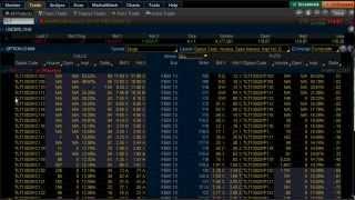 iShares Trust Barclays 20 Year Treasury Bond Fund Weekly Put Option Buying