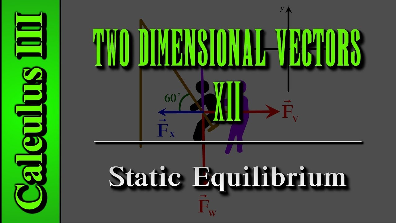 Calculus Iii Two Dimensional Vectors Level 12 Of 13