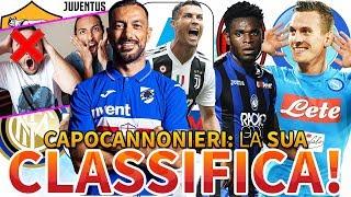 """La Prediction Del """"buon"""" Fabio Sulla Classifica Capocannonieri Di Serie A 2019 2020!"""