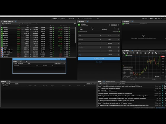 Setting Up the Work Space in ELANA Global Trader Part 1