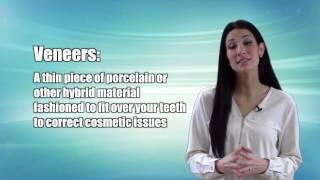Parmar Family & Cosmetic Dentistry   Veneers Thumbnail