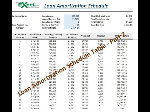 Part 2 - How To Generate A Loan Amortization Schedule Template In