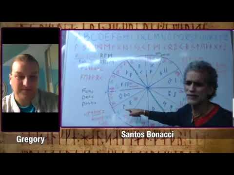 FUTHARK, runes and astrology, santos bonacci with gregory skwarek interview 2018