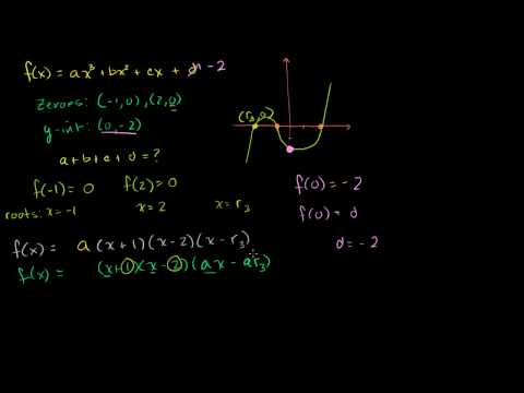 Interesting Polynomial Coefficient Problem