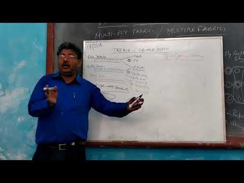 FABRIC STRUCTURE || Multiple fabric OR Multiply Fabric || Prof.K.N. Chatterjee