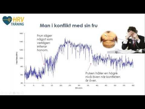 HRV Träning - En kraftfull metod för stresshantering