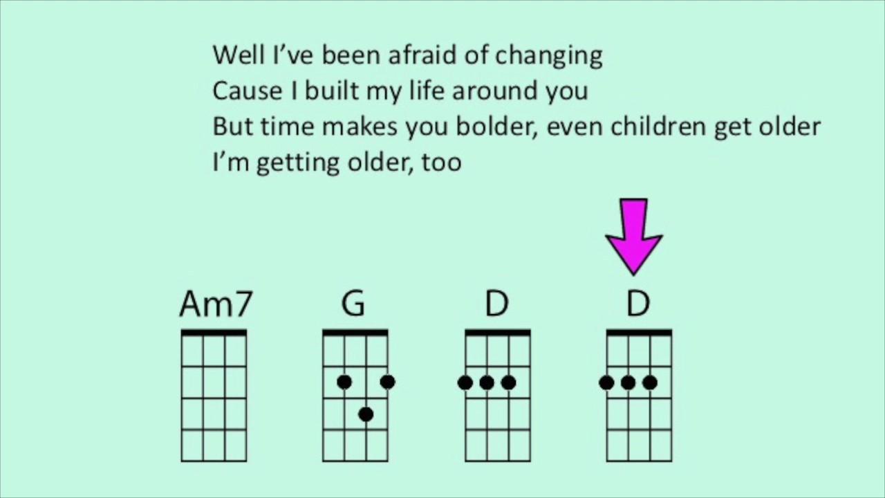 Landslide Ukulele Chords Choice Image Piano Chord Chart With