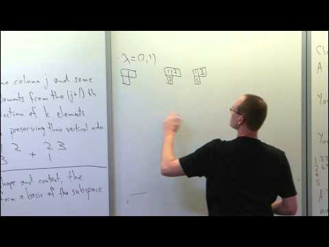 Writing Down Polynomials via Representation Theory I