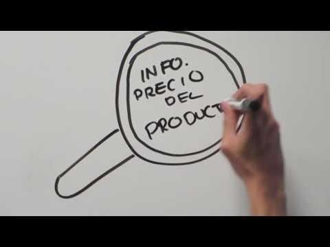 Las 4P del Marketing Mix