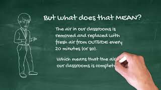 We Just Learned How Good Our Classroom Air Is