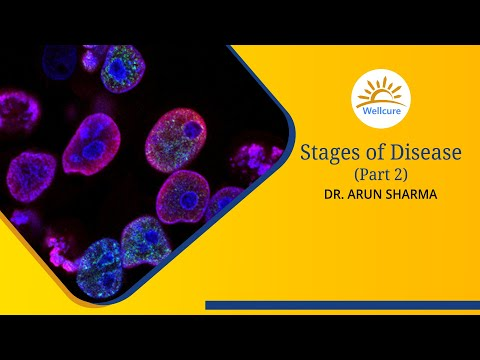 Nature Cures – Stages of A Disease – Part II