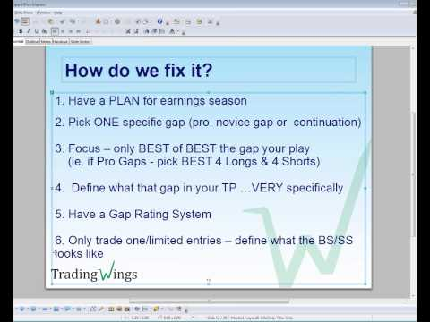 Tips on Trading Gaps- Part 1
