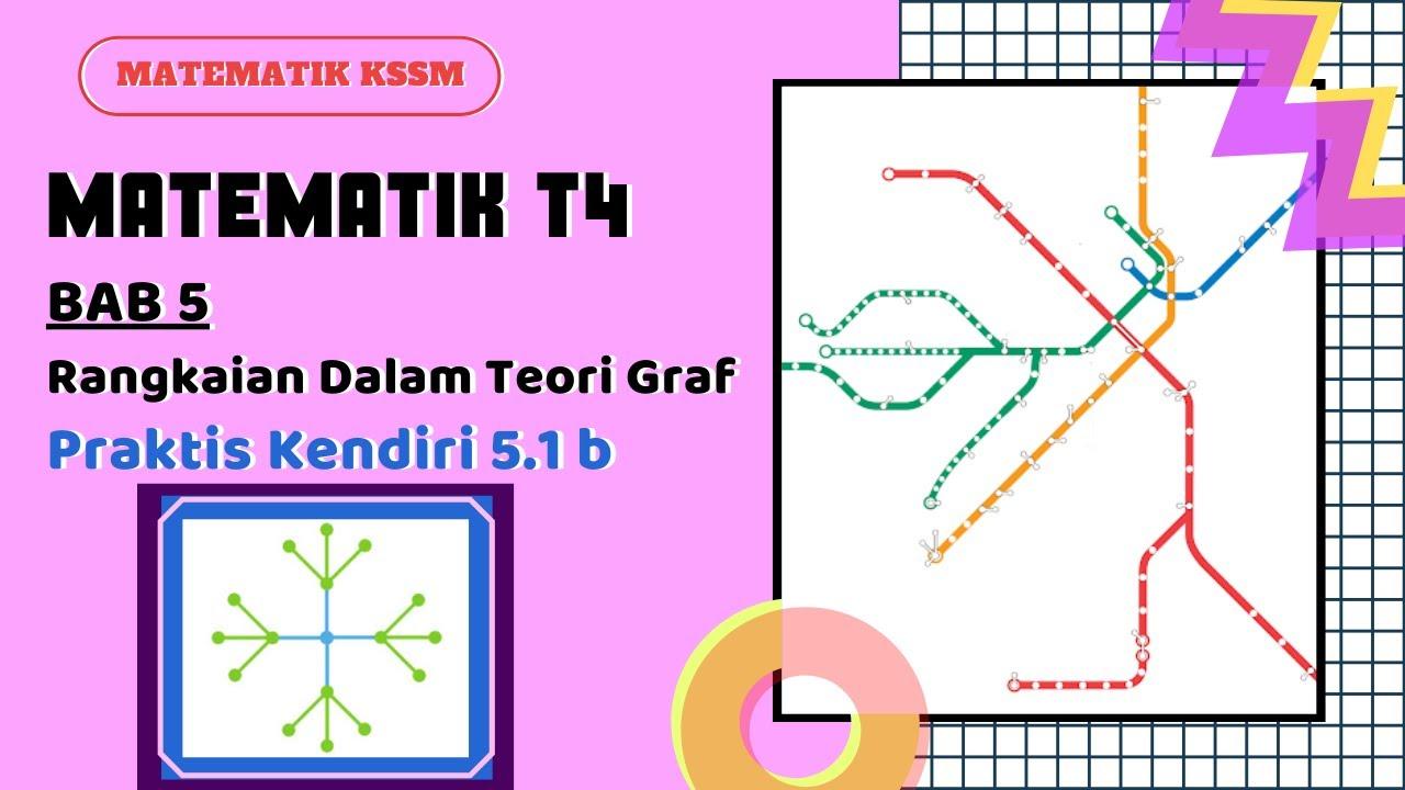 Matematik Tingkatan 4 Kssm Latihan Praktis Kendiri 5 1b Todo My Youtube