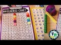How To Teach Skip Counting by 2s, 5s, 10s