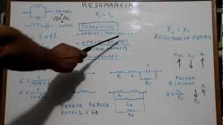 18: Tutorial Resonancia propia de inductores y condensadores en VNA Cartografia Smith