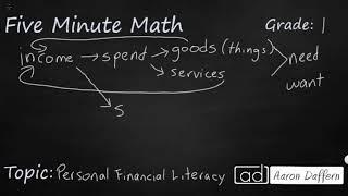 1st Grade Math Personal Financial Literacy