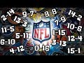 Predicting Every NFL Team's Record in 2018... DO YOU AGREE WITH YOUR TEAM'S?