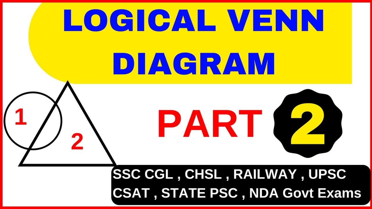 Logical Venn Diagram Part 2 For Ssc Chsl Cgl Railway Csat Logic Pictures Psc Other Govt Exams Youtube