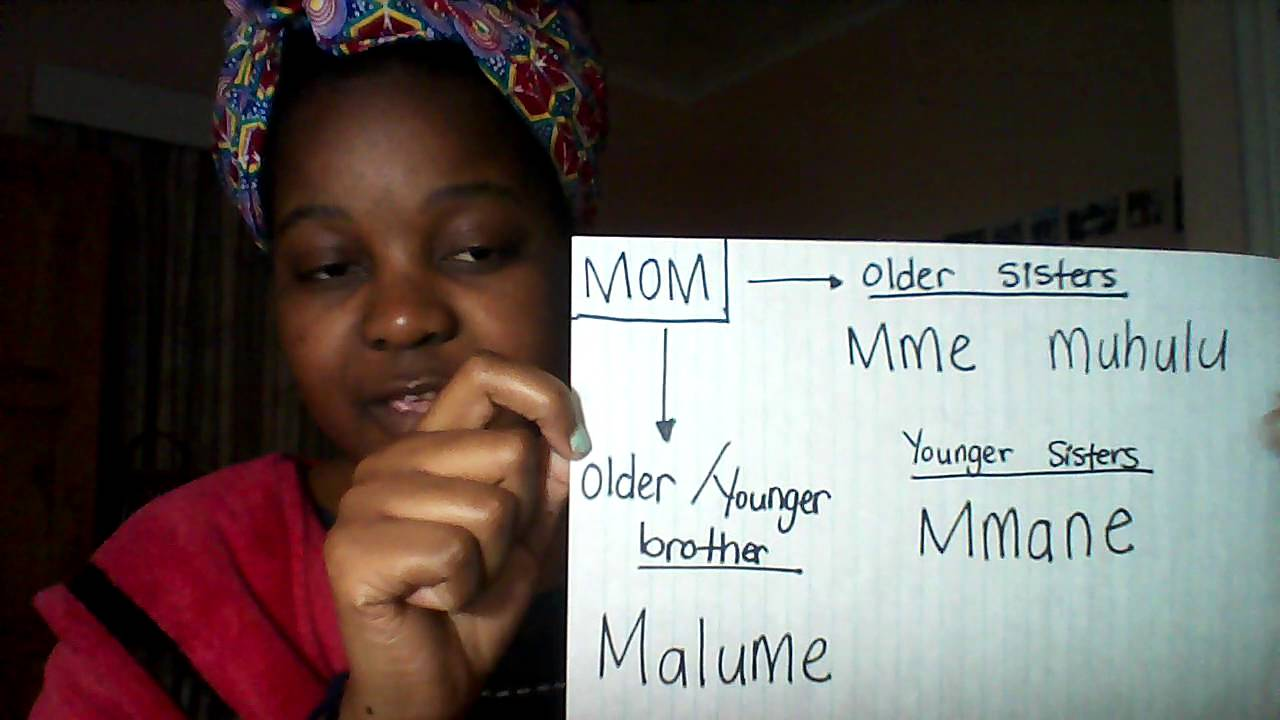 Tshivenda Basic Lesson Part 5 Family Tree Youtube