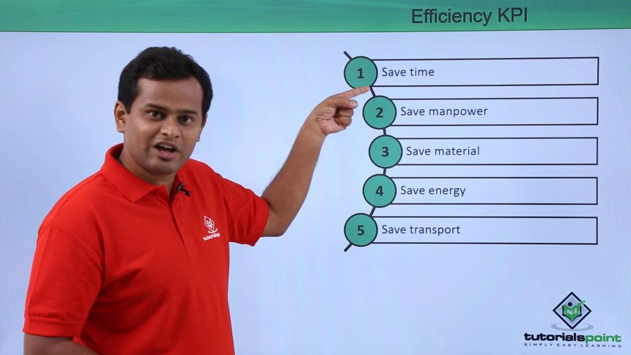 Download KPI Management