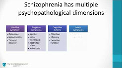 1- Schizophrenia psychopathology