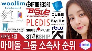 [최신판] 아이돌 그룹 소속사 순위 TOP20 (2021.04 K-POP IDOL GROUP ENTERTAI…
