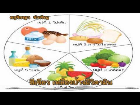 เพลงอาหารหลัก 5 หมู่ของไทย ครูจิรญา  จำเริญ (2)