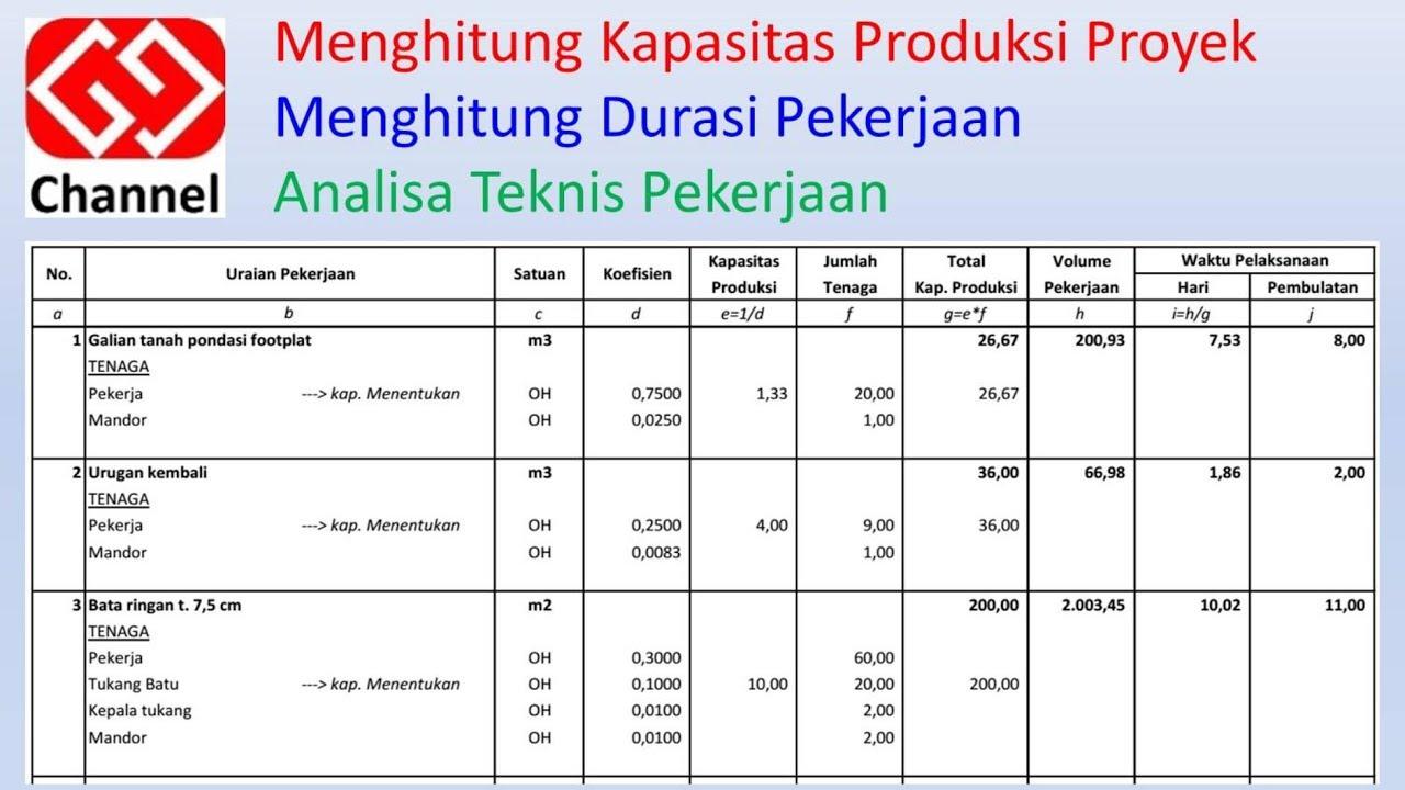 Cara Menghitung Kapasitas Produksi Pekerjaan (Analisa SNI ...