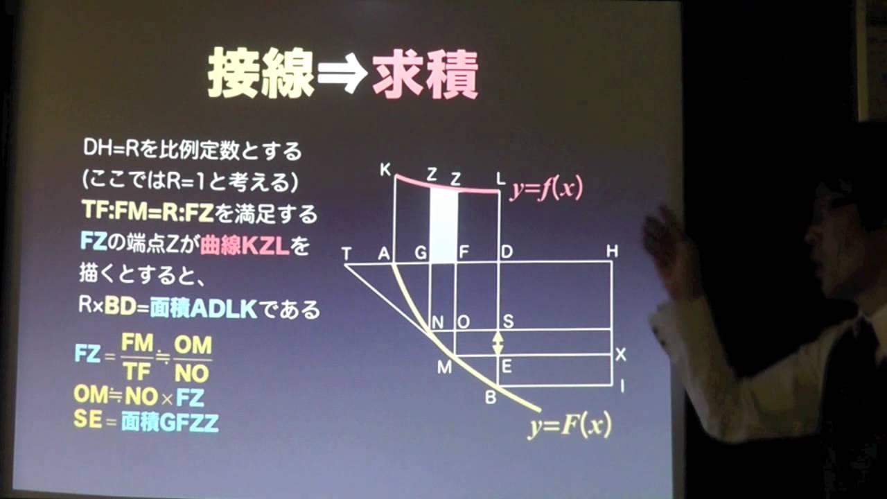 微分積分学の基本定理