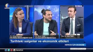 Herkes İçin Ekonomi Dr Gökçe Demirel Dr Murat Katar 17 04 2020