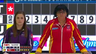 2018 Scotties Tournament of Hearts - Placement Draw