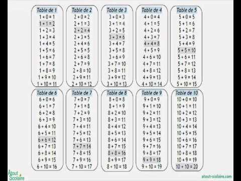 0183 cp calcul mental avec la p dagogie pnl youtube - Calcul mental table de multiplication ...