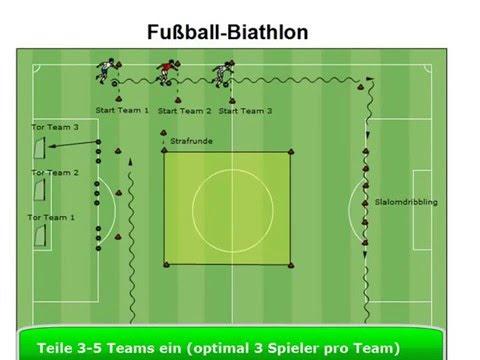 Konditionstraining Ausdauertraining Ubung Fur Die Saisonvorbereitung Im Fussball