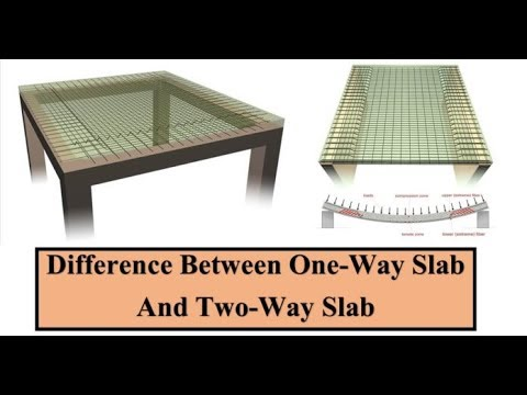 Difference Between One Way And Two Way Slab Youtube