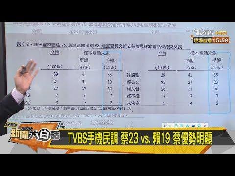 TVBS手機民調 蔡23vs.賴19 蔡優勢明顯 新聞大白話 20190510