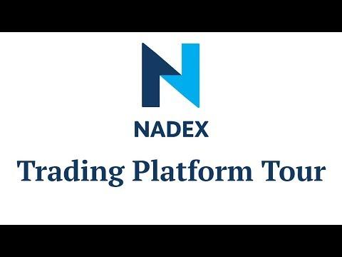 Nadex Trading Platform Tour