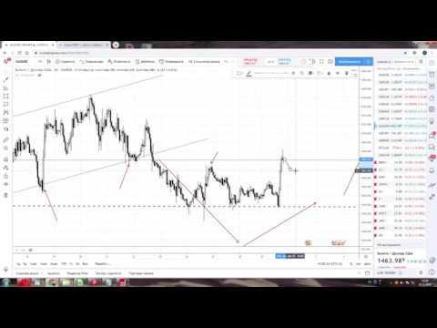Форекс прогноз по EUR/USD , GBP/USD, USD/JPY, USD/САD , золото с 2 по 6 декабря  2019 года
