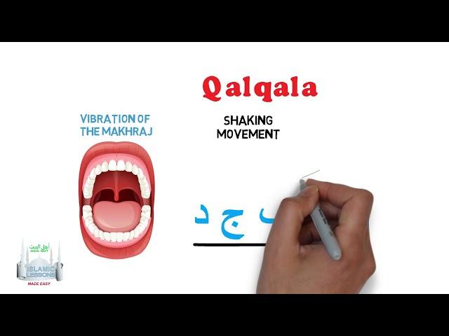 Tajweed Made Easy - QALQALA
