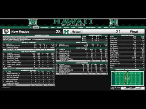 @TheLoboLair UNM Football 2016 10 29  Coach Davie Post Game Radio Comments @ Hawaii