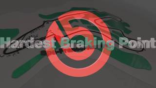 F1 Brembo Brake Facts - Belgium 2017