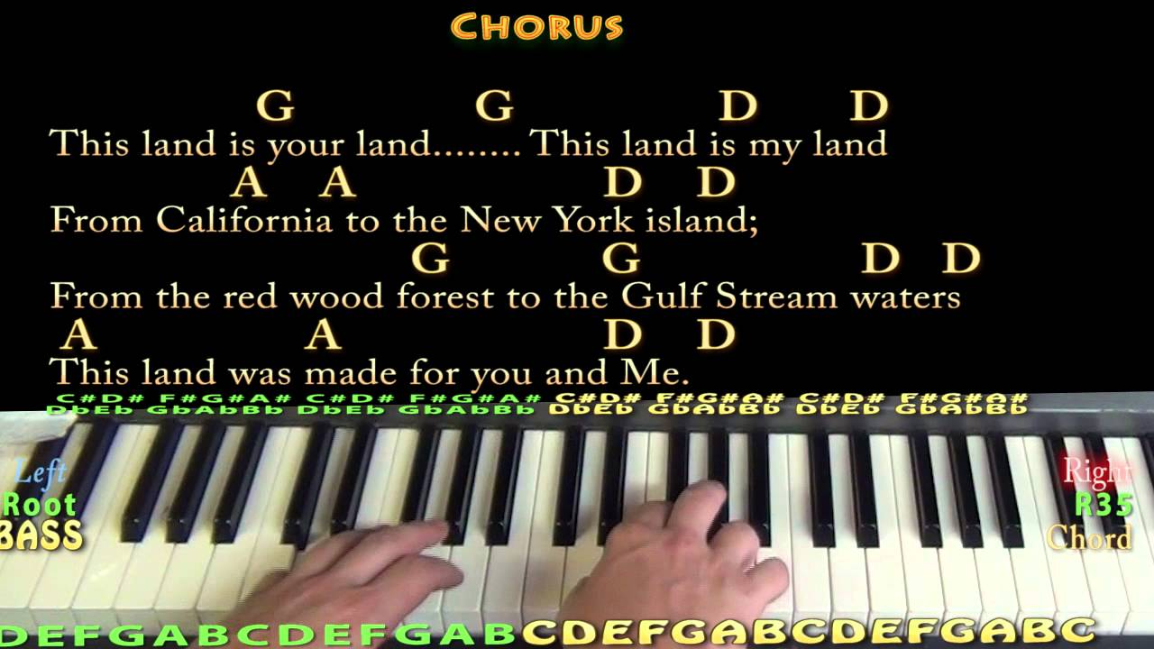 this land is your land woody 1 explanation, 3 meanings to this land is your land lyrics by woody guthrie: this land is your land this land is my land / from california.