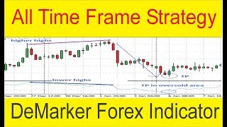 DeMarker All Time Frame 90% Win Forex Indicator Trading Strategy In Urdu & Hindi by Tani Forex