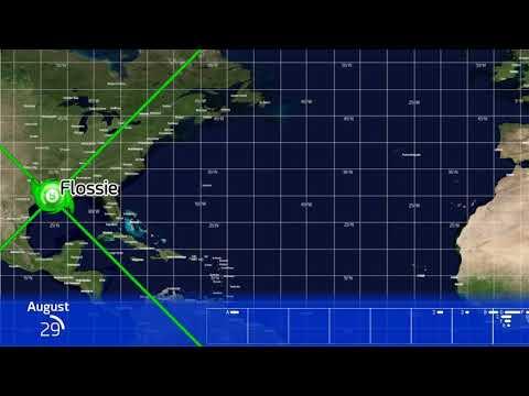 1978 What-might-have-been Atlantic Hurricane Season