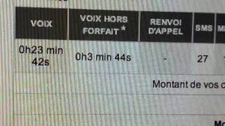 Info Conso FreeMobile active