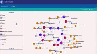 kubernetes graph based visualization jack greenfield