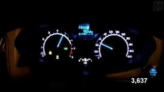 Ford Ecosport 1.6 2WD Acceleration 0-100 km/h (Measured by Racelogic)