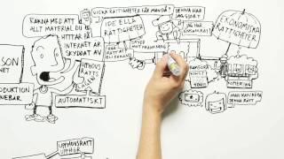Introduktion till upphovsrätt  [Animated whiteboard film]