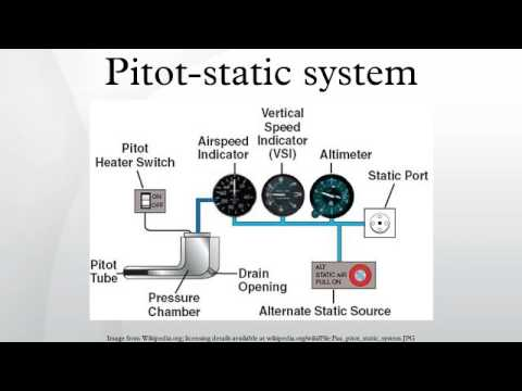 Pitot-static system